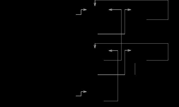 Стандарт ECMA-262 (JavaScript) в картинках, часть 1 - 7