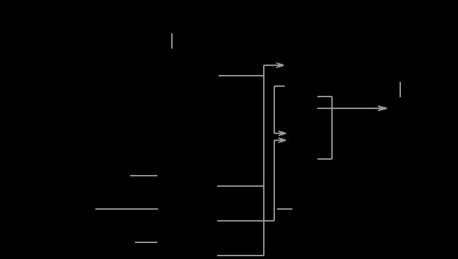 Стандарт ECMA-262 (JavaScript) в картинках, часть 2 - 2