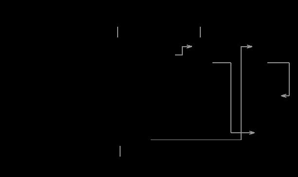 Стандарт ECMA-262 (JavaScript) в картинках, часть 2 - 3