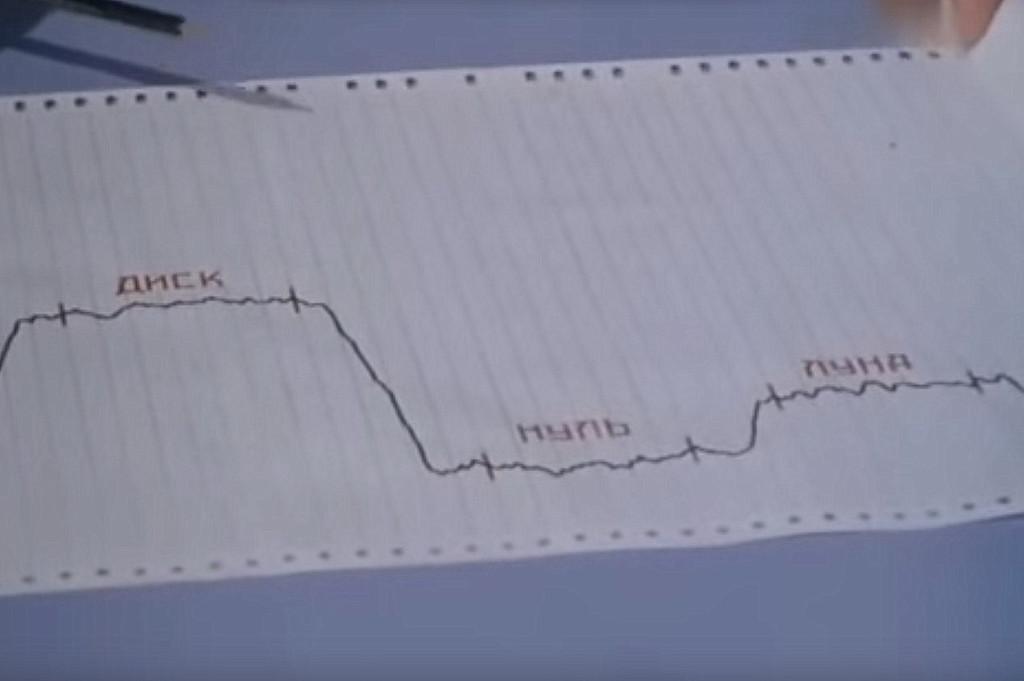 Как измеряли Луну - 7