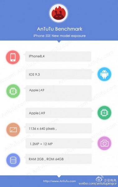 Стали известны дополнительные подробности о iPhone SE