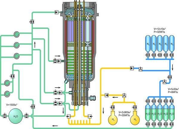Росатом изготовил тепловыделяющие элементы для ядерного реактора космического корабля - 2