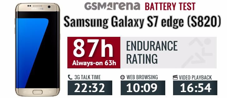 Питание Galaxy S7 edge обеспечивает аккумулятор емкостью 3600 мА∙ч