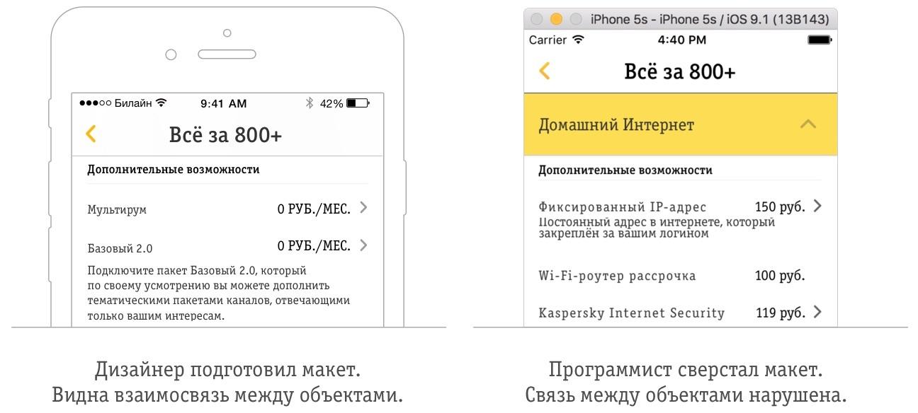 Как подружить iOS-приложение с типографикой - 2