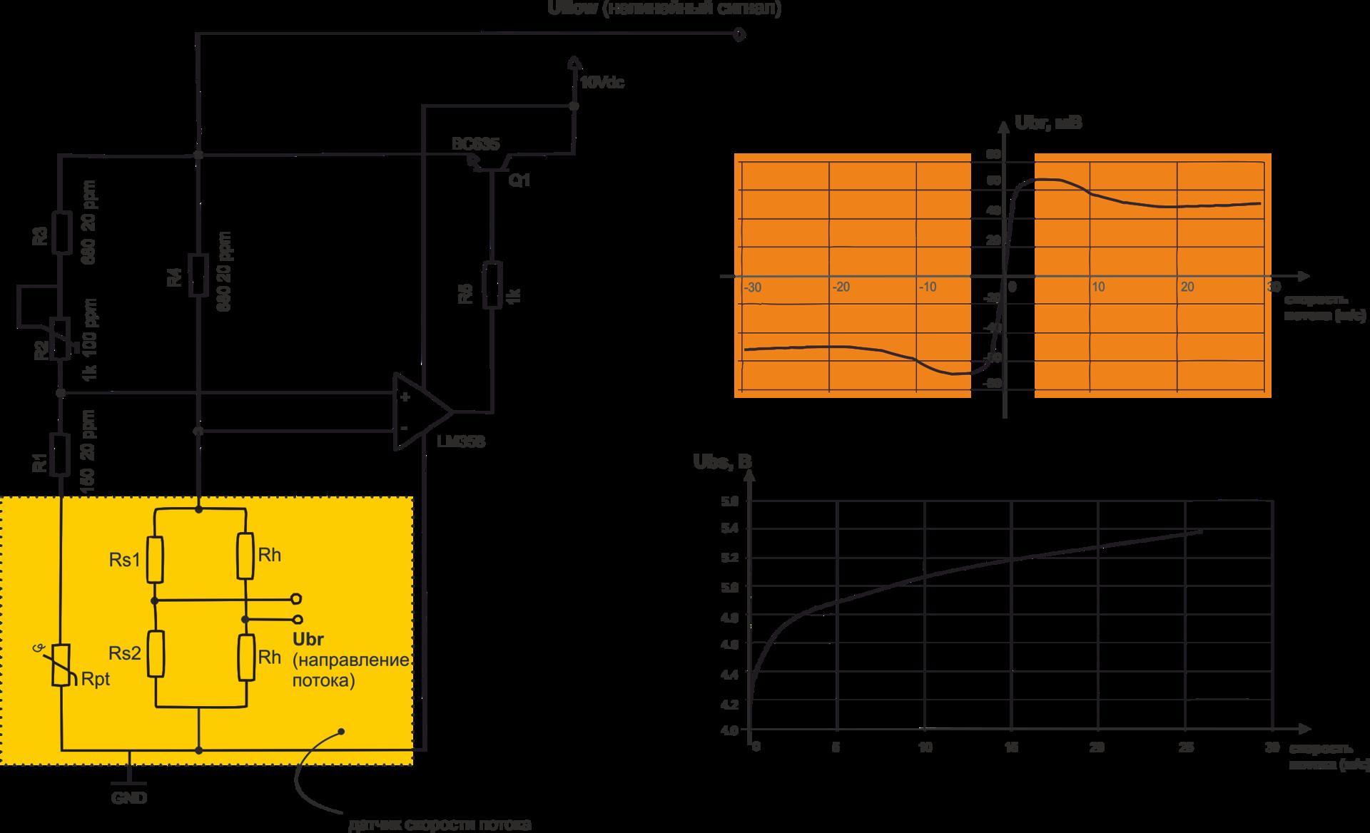Об измерении скорости потока жидкостей и газов - 10