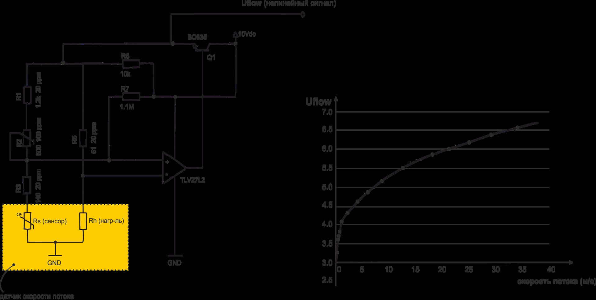 Об измерении скорости потока жидкостей и газов - 3