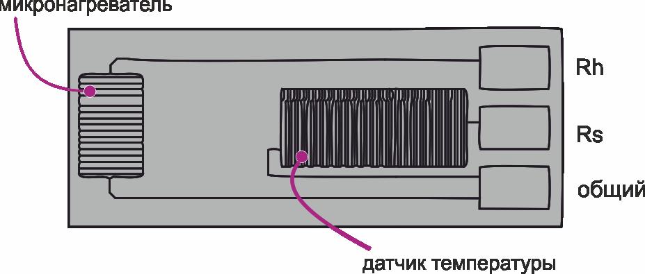 Об измерении скорости потока жидкостей и газов - 4