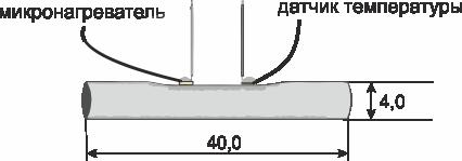 Об измерении скорости потока жидкостей и газов - 6