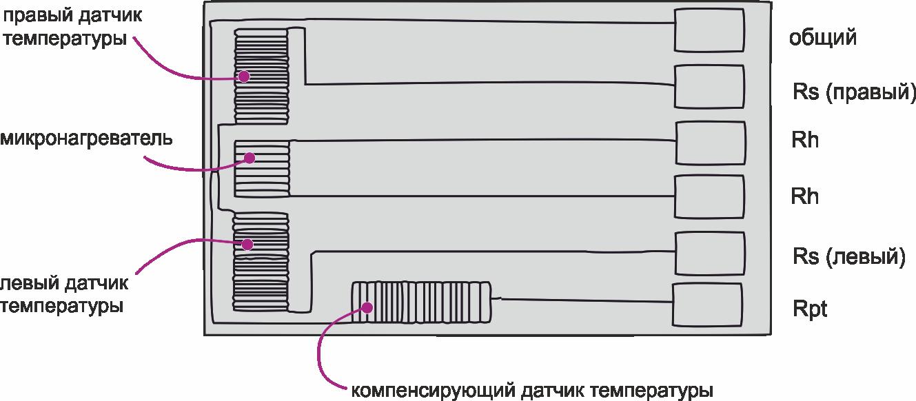 Об измерении скорости потока жидкостей и газов - 8