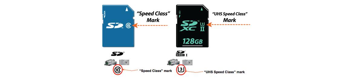 Развитие SD-карт: как скорость записи увеличилась с 2 до 30 мегабайт в секунду - 6