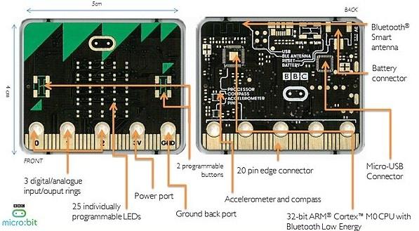 BBC начала рассылать миллион микрокомпьютеров micro:bit школьникам Соединённого Королевства - 4