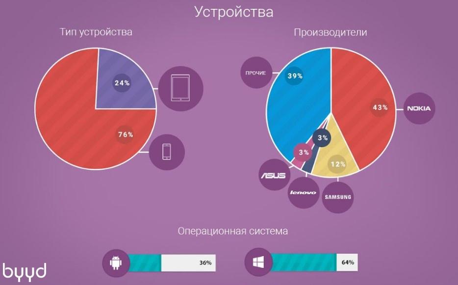 КЕЙСЫ BYYD: LENOVO - 4