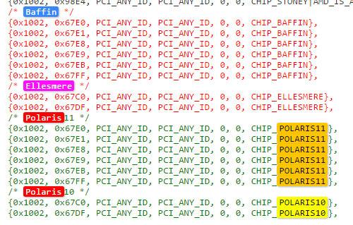 Имена новых GPU AMD замечены в исходном тексе драйверов для Linux