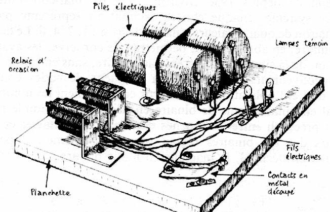 Изобретения Джорджа Штибица - 2