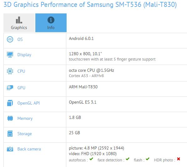 Планшет Samsung SM-T536 оснастят новой платформой