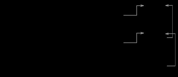 Стандарт ECMA-262 (JavaScript) в картинках, часть 3 - 7