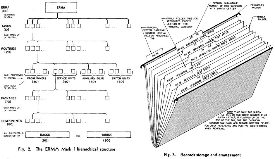Вопросы разработчикам Paragon NTFS for Mac - 1