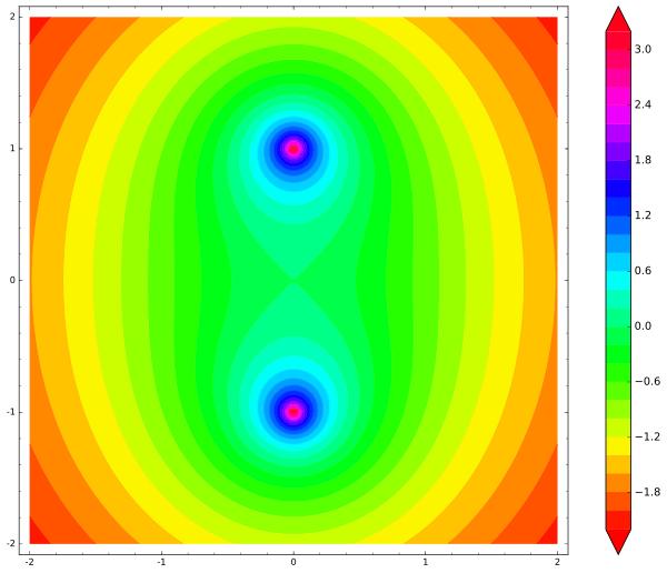 Математика на пальцах: мендосинский двигатель и теорема Ирншоу - 13