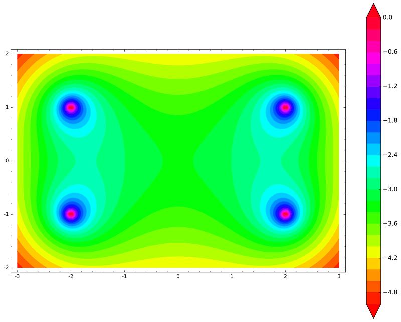 Математика на пальцах: мендосинский двигатель и теорема Ирншоу - 14