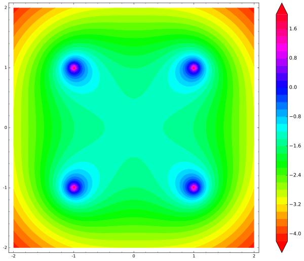 Математика на пальцах: мендосинский двигатель и теорема Ирншоу - 8