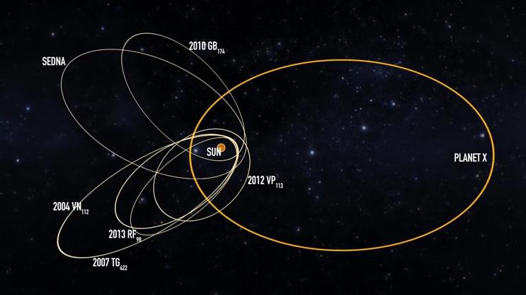Получены новые доказательства существования девятой планеты - 1