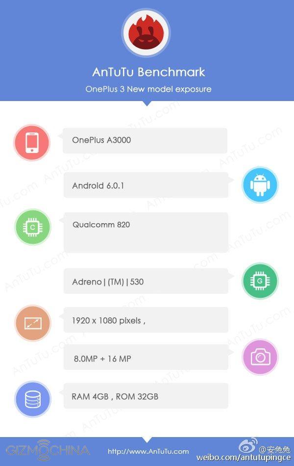 Смартфон OnePlus 3 будет анонсирован 7 апреля, но его характеристики уже известны