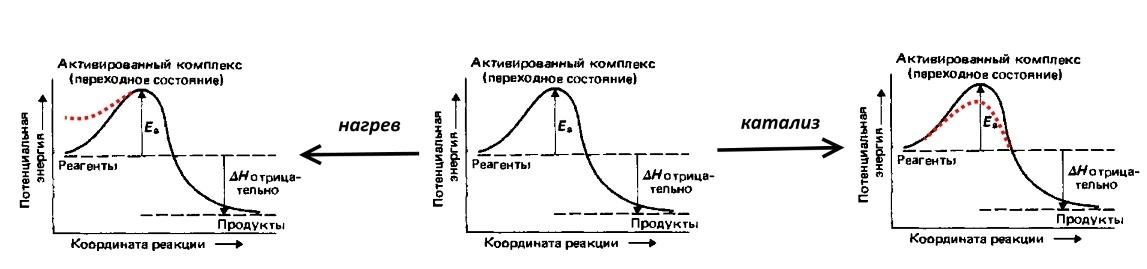 Электрохимический ликбез: электролиз - 13