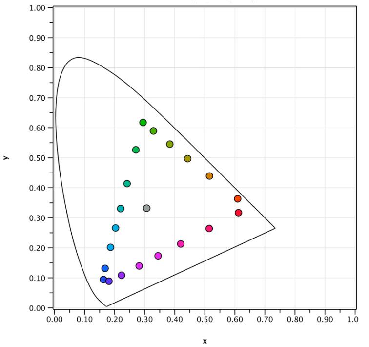 Из-за мутации в X-хромосоме некоторые женщины различают в 100 раз больше цветов, чем обычные люди - 5
