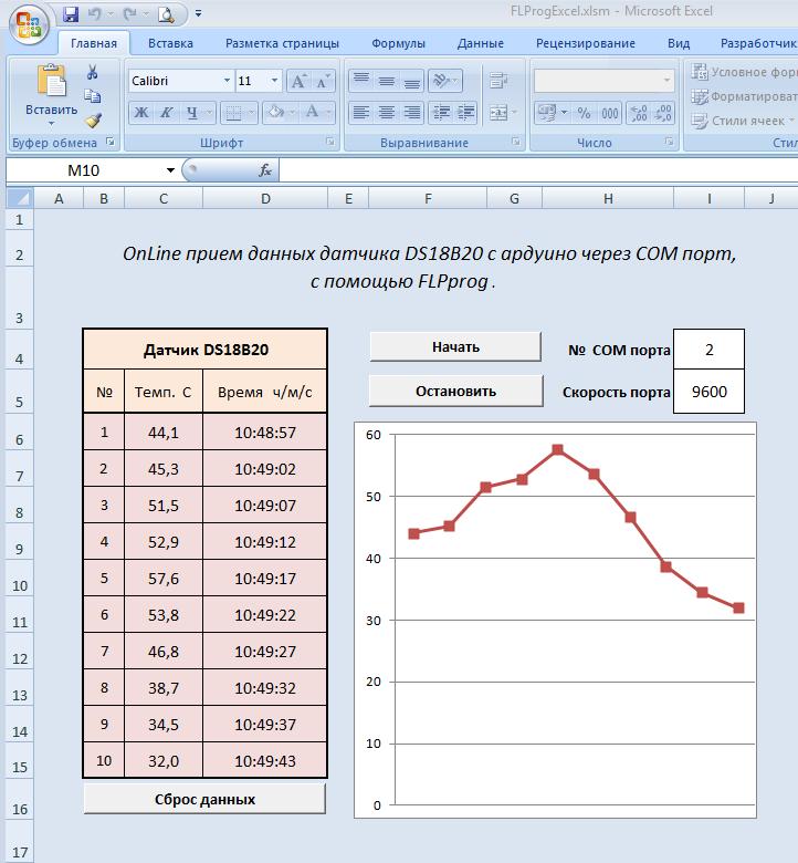 Управление Arduino с помощью Excel - 2