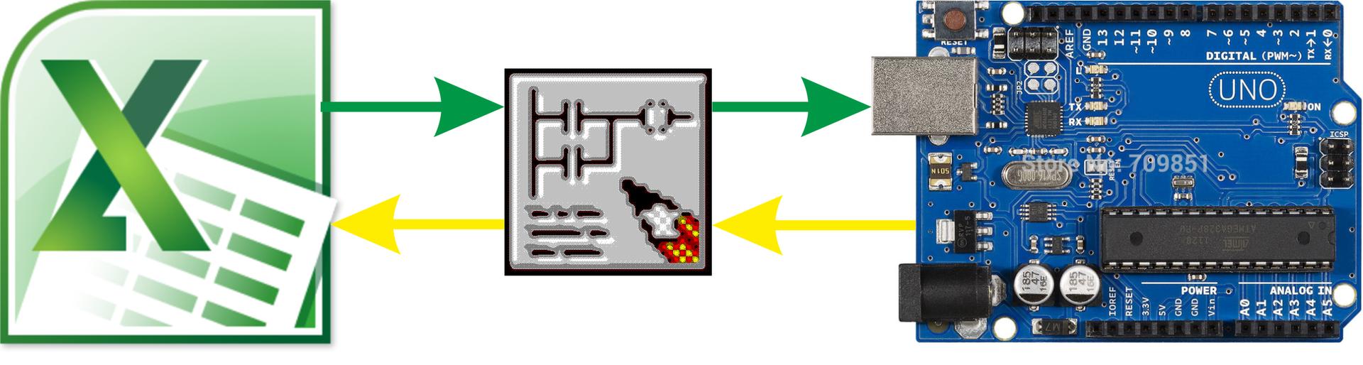 Управление Arduino с помощью Excel - 1