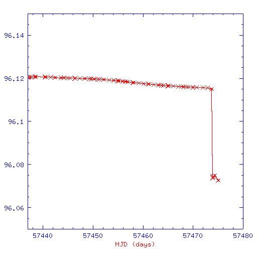 Японский рентгеновский телескоп распался на орбите - 4