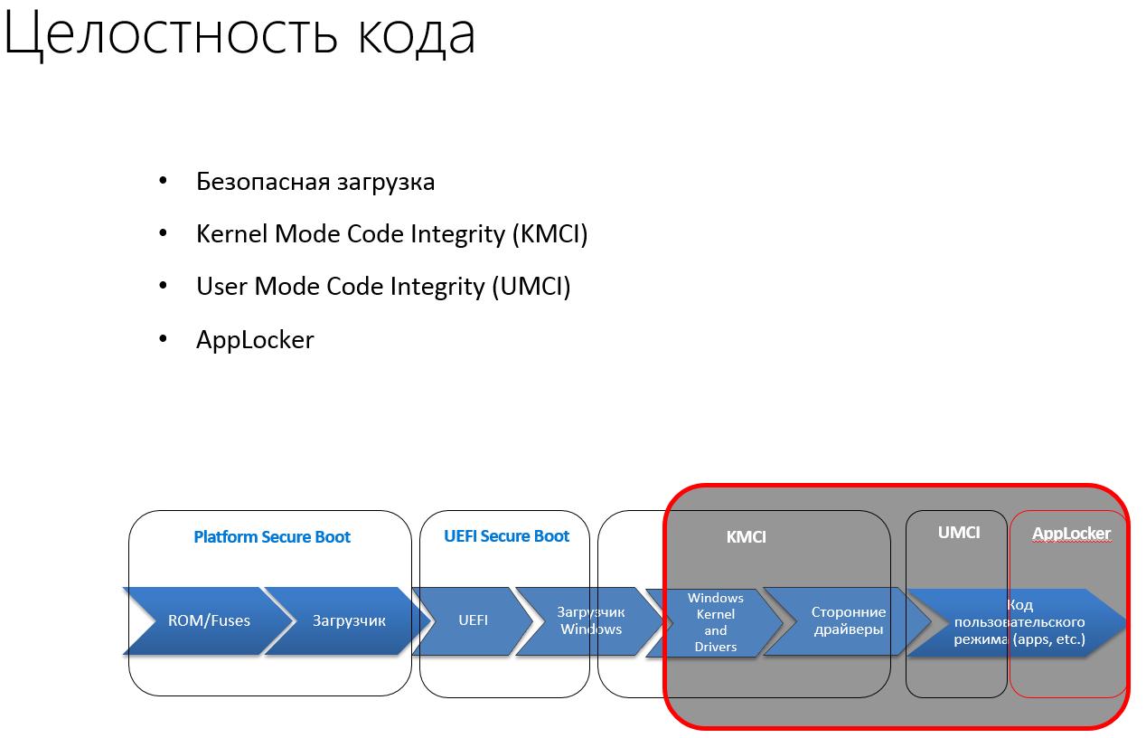 Device Guard в Windows 10. Политика целостности кода - 2