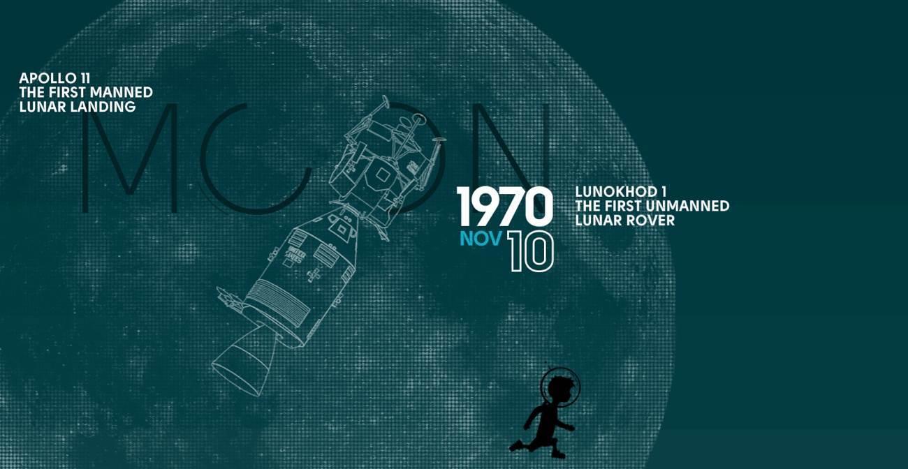 In Space We Trust: визуализация изучения космического пространства человеком - 1