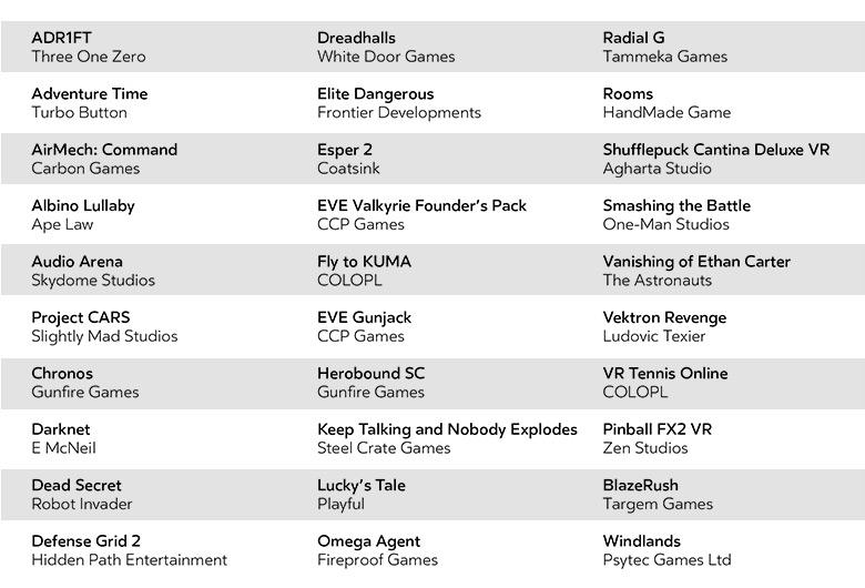 Революция началась. Сегодня стартовали продажи коммерческой версии Oculus Rift и 30 игр - 2