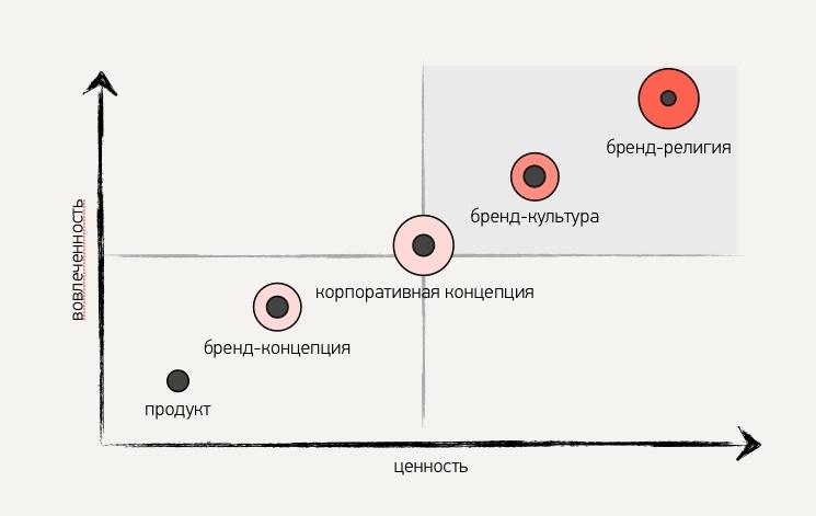 В Сколково состоялся крупнейший форум по комплексному маркетингу - 3