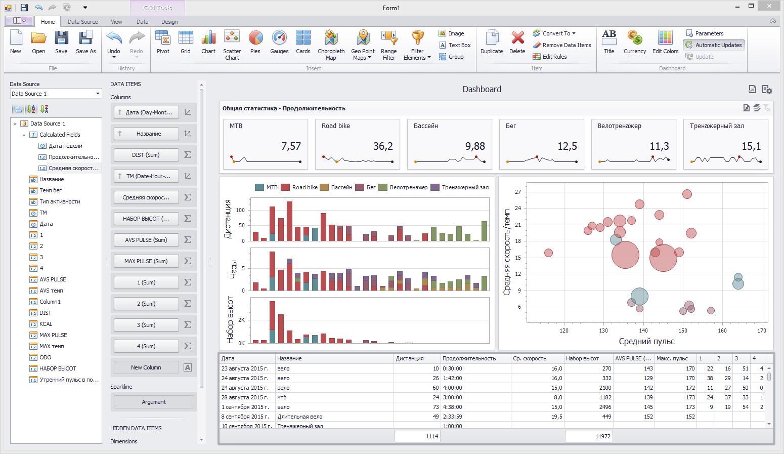 Визуализируем данные тренировок с DevExpress Dashboard - 8
