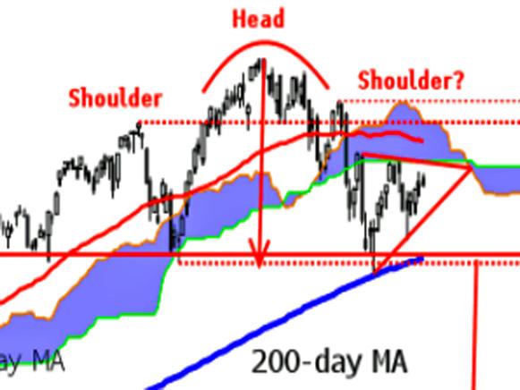 Какими могут быть алгоритмы для торговли на бирже: Базовая классификация - 2