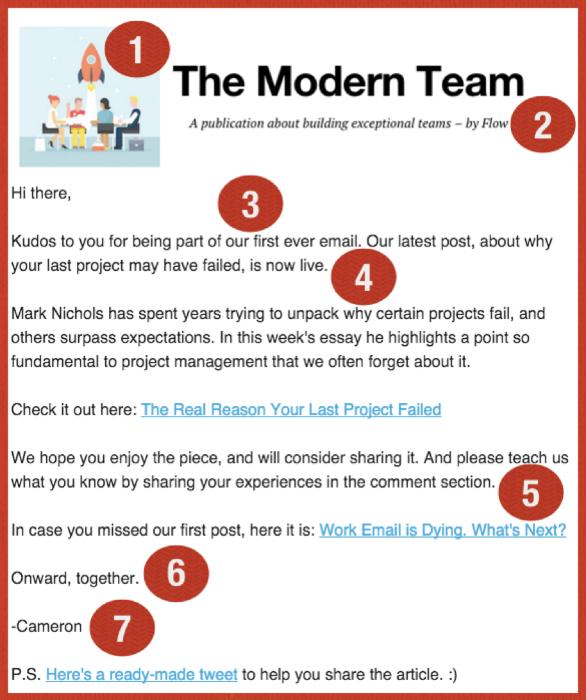 Какими должны быть email-рассылки, и почему пользователи от них отписываются - 3