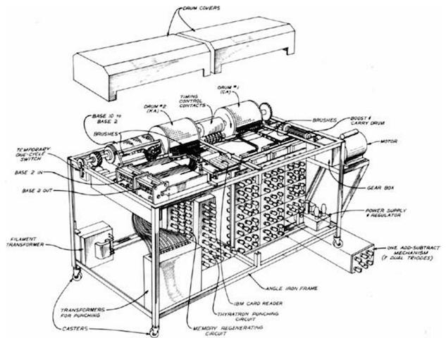 Первая электронная вычислительная машина с двоичной системой счисления. Забытый проект ABC - 7
