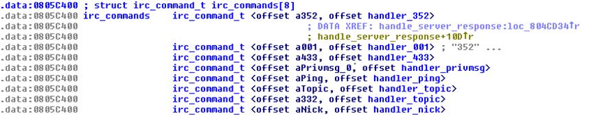 Злоумышленники используют бот Linux-Remaiten для компрометации embedded-устройств, часть 1 - 10