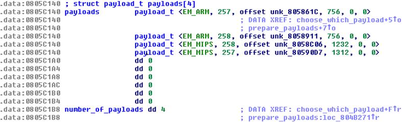 Злоумышленники используют бот Linux-Remaiten для компрометации embedded-устройств, часть 1 - 14