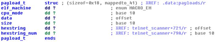 Злоумышленники используют бот Linux-Remaiten для компрометации embedded-устройств, часть 1 - 15