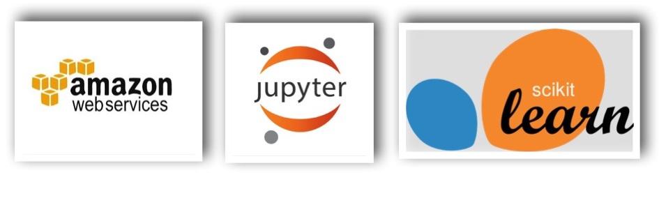 16 ядер и 30 Гб под капотом Вашего Jupyter за $0.25 в час - 1