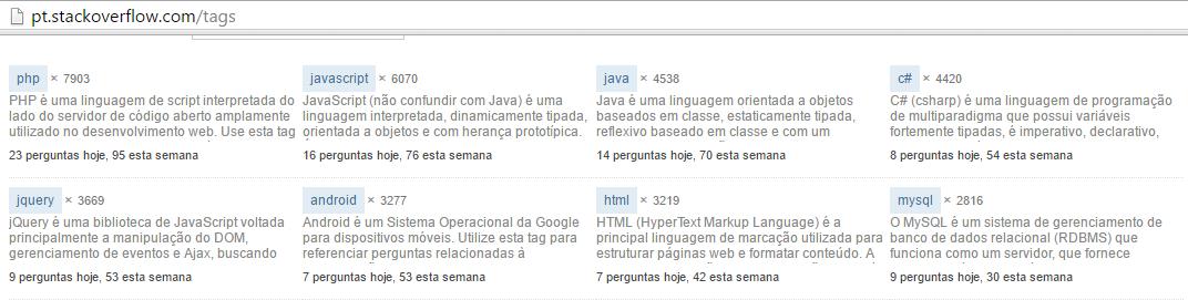 8 фактов о бразильском ИТ и интернет-рынке от местного - 1