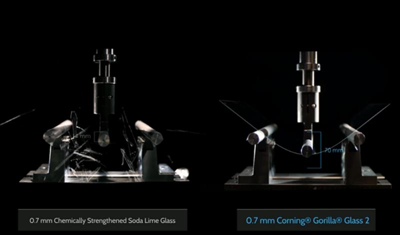 Gorilla Glass: надежная страховка для современной электроники - 4