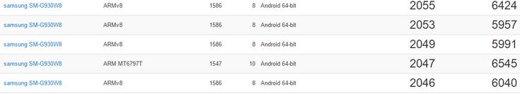 Samsung может выпустить смартфоны с платформами MediaTek