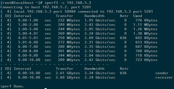 Использование Open vSwitch с DPDK для передачи данных между виртуальными машинами с виртуализацией сетевых функций - 6