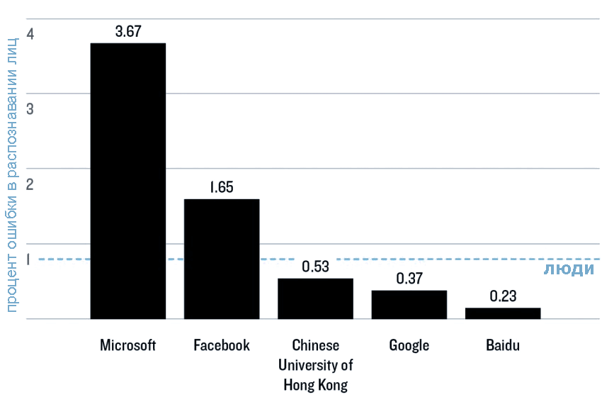 Китайская компания Baidu внедряет ИИ в свои продукты, опережая западных конкурентов - 1