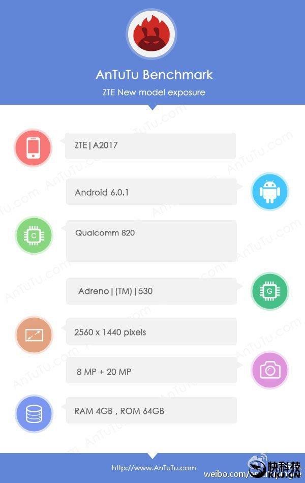 Смартфон ZTE Axon 2, оснащенный SoC Snapdragon 820, набрал более 140 тыс. баллов в AnTuTu